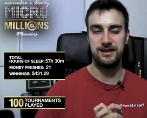 Andre Coimbra pokerstars micro millions 2 challenge