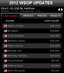 chiptic wsop live chip counts stack tournament positions leaderboards